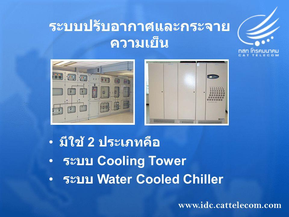 ระบบปรับอากาศและกระจายความเย็น