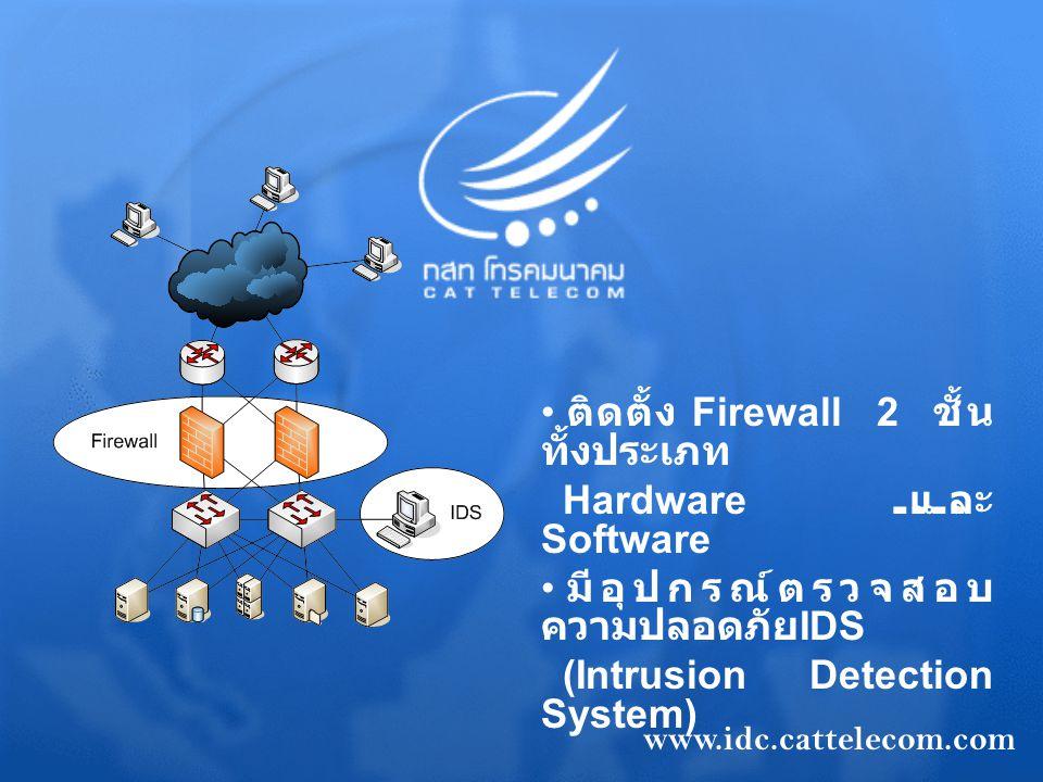 ติดตั้ง Firewall 2 ชั้น ทั้งประเภท Hardware และ Software
