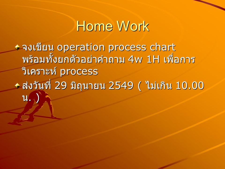 Home Work จงเขียน operation process chart พร้อมทั้งยกตัวอย่าคำถาม 4w 1H เพื่อการ วิเคราะห์ process.