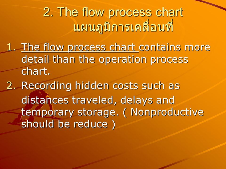 2. The flow process chart แผนภูมิการเคลื่อนที่