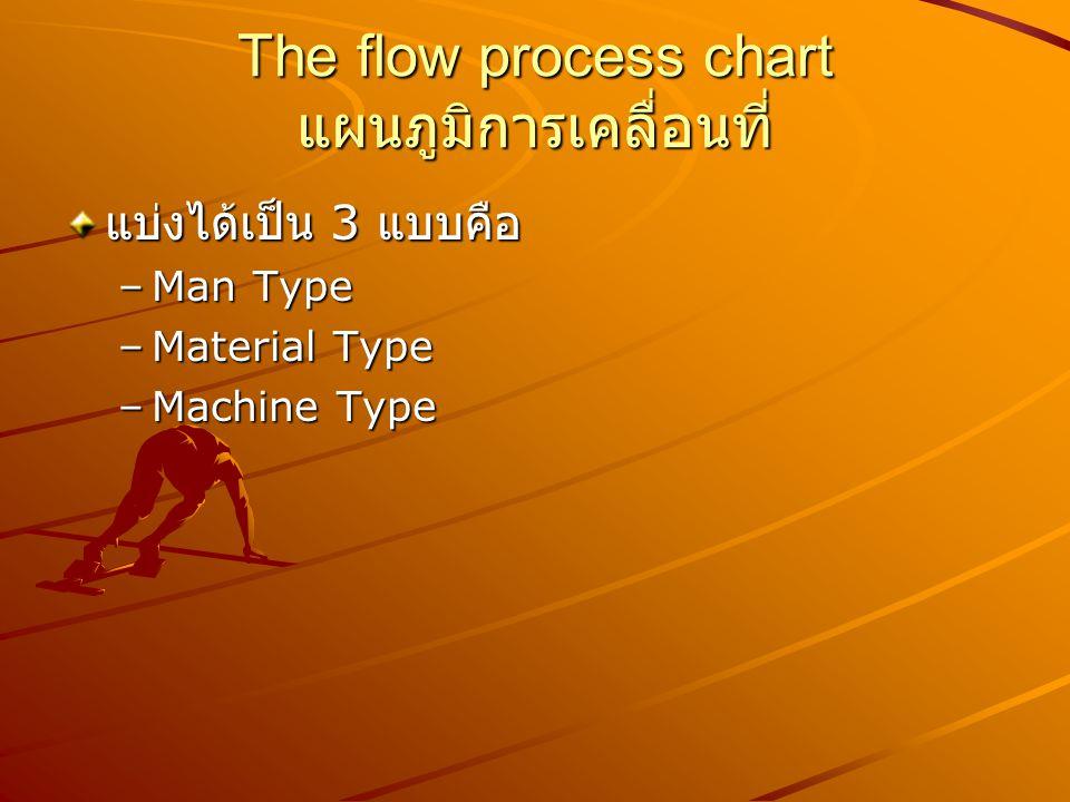 The flow process chart แผนภูมิการเคลื่อนที่