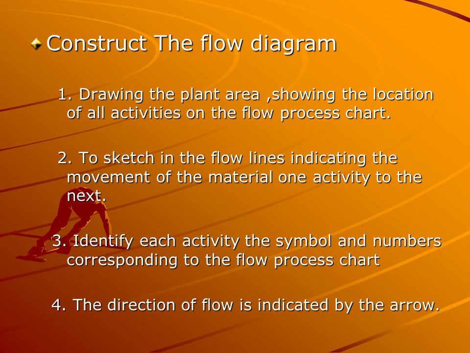 Construct The flow diagram