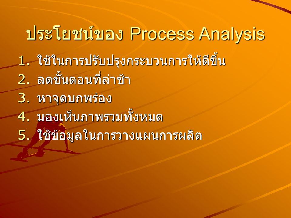 ประโยชน์ของ Process Analysis