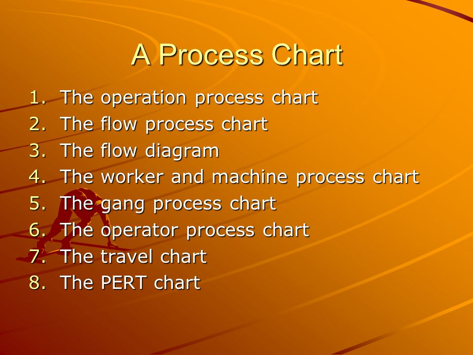 A Process Chart The operation process chart The flow process chart