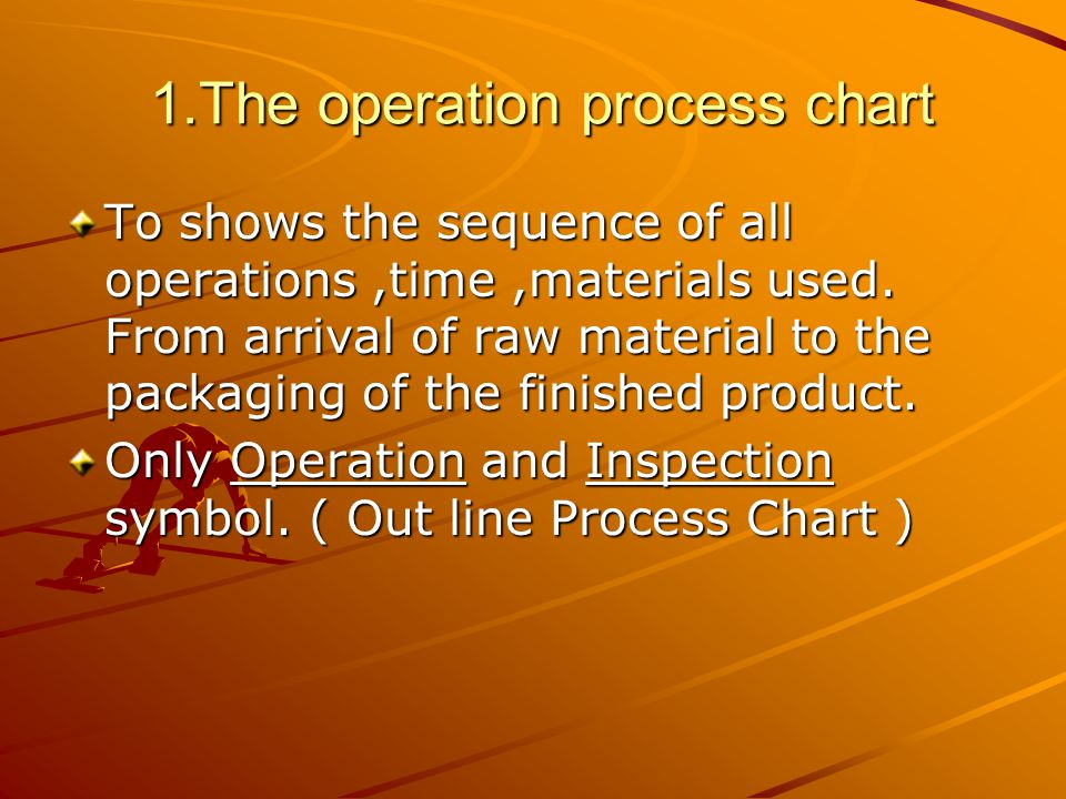 1.The operation process chart