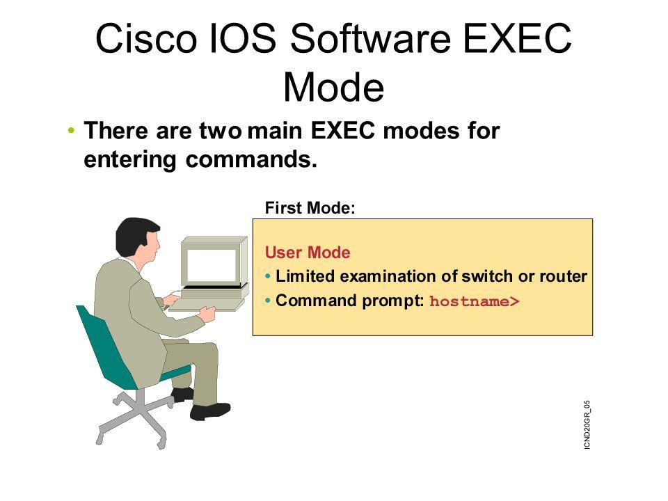 Cisco IOS Software EXEC Mode