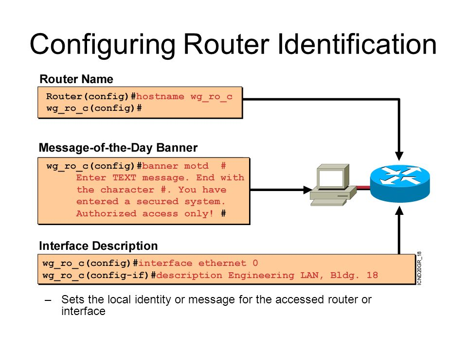 Configuring Router Identification