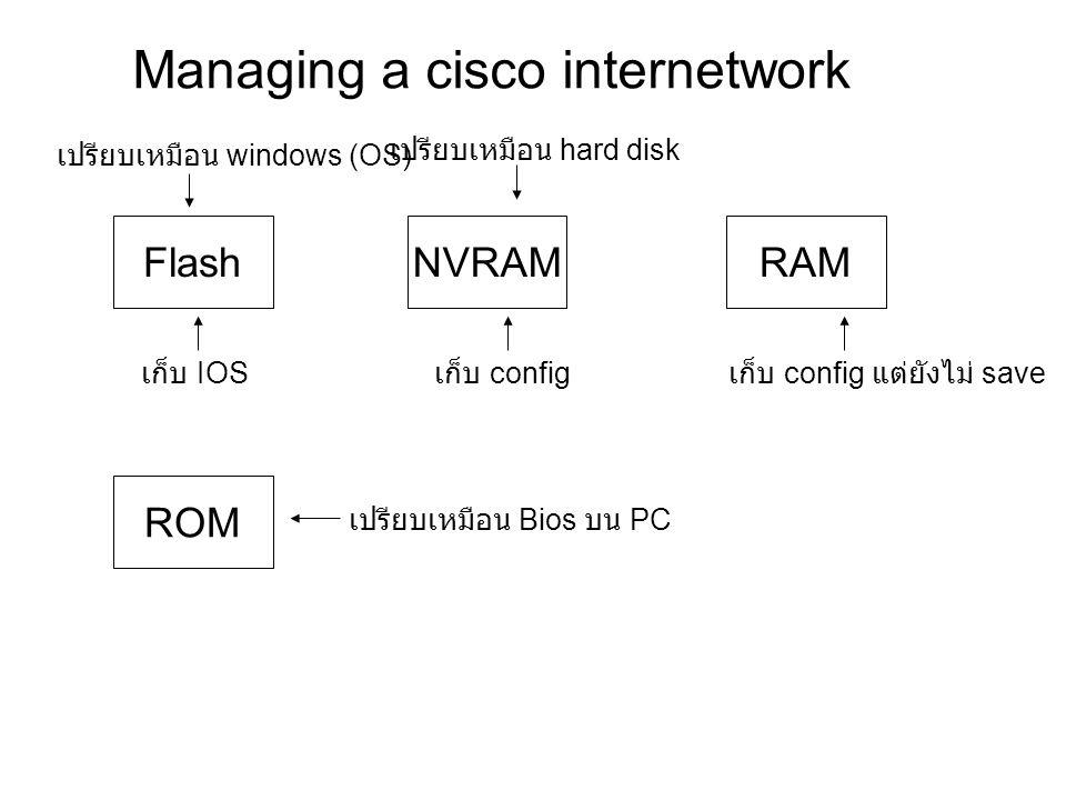 Managing a cisco internetwork