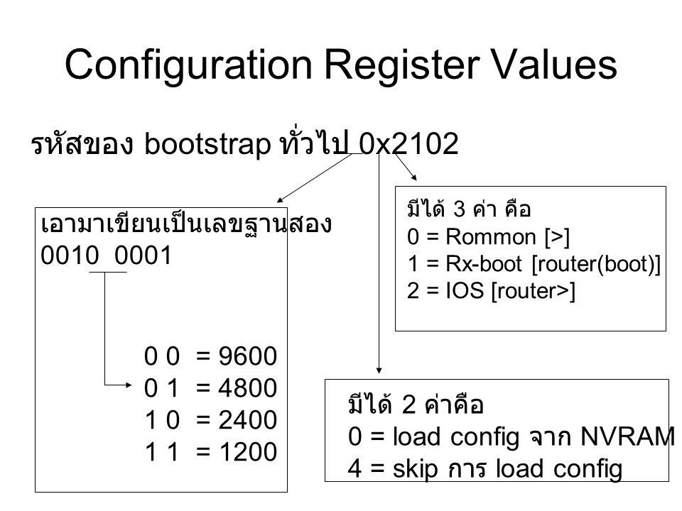Configuration Register Values