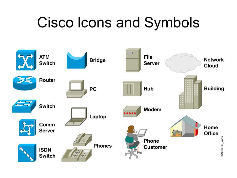 Cisco Icons and Symbols