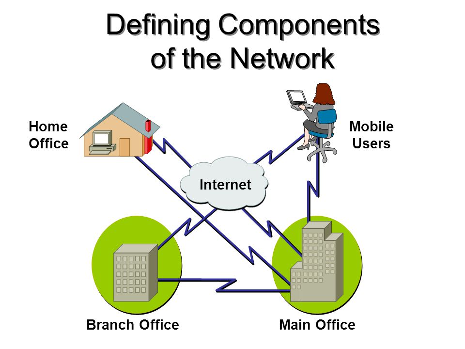 Defining Components of the Network