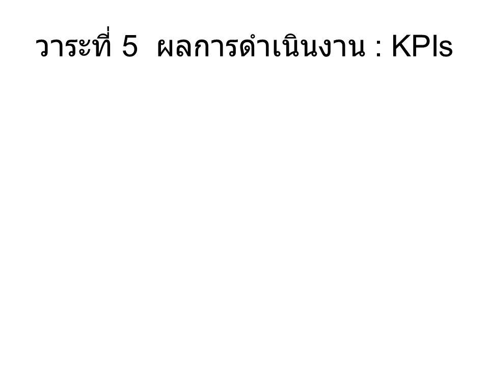 วาระที่ 5 ผลการดำเนินงาน : KPIs