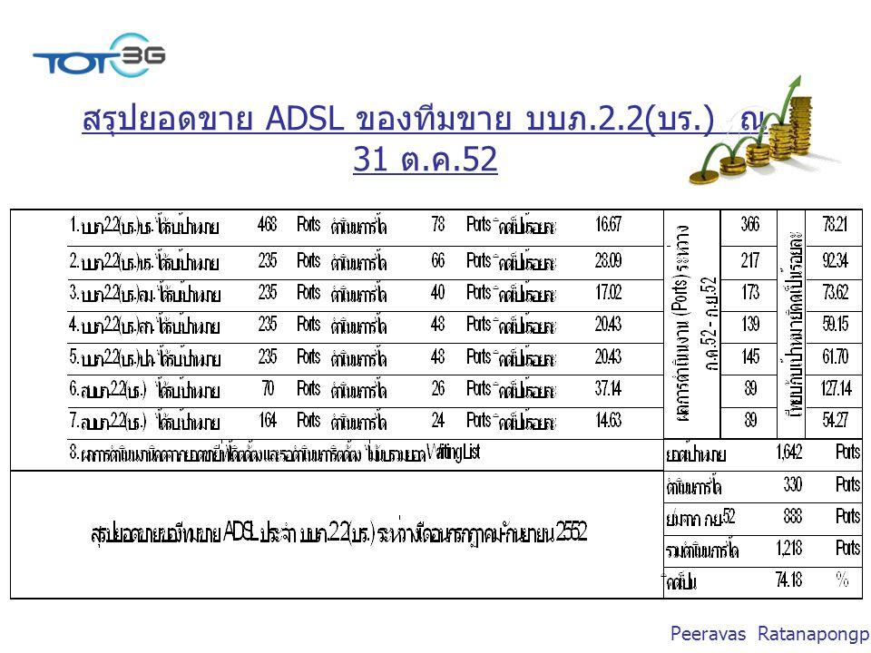 สรุปยอดขาย ADSL ของทีมขาย บบภ.2.2(บร.) ณ 31 ต.ค.52