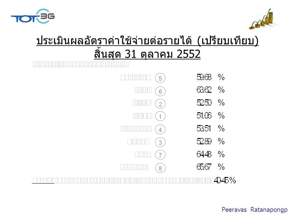 ประเมินผลอัตราค่าใช้จ่ายต่อรายได้ (เปรียบเทียบ) สิ้นสุด 31 ตุลาคม 2552