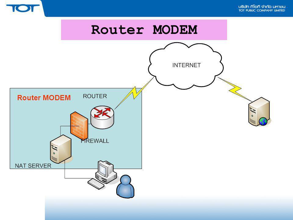 Router MODEM Router MODEM