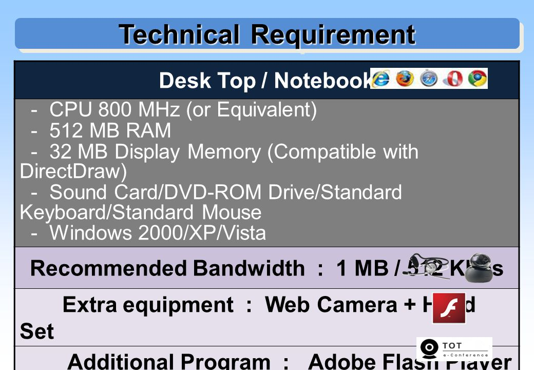 Technical Requirement Recommended Bandwidth : 1 MB / 512 Kbps