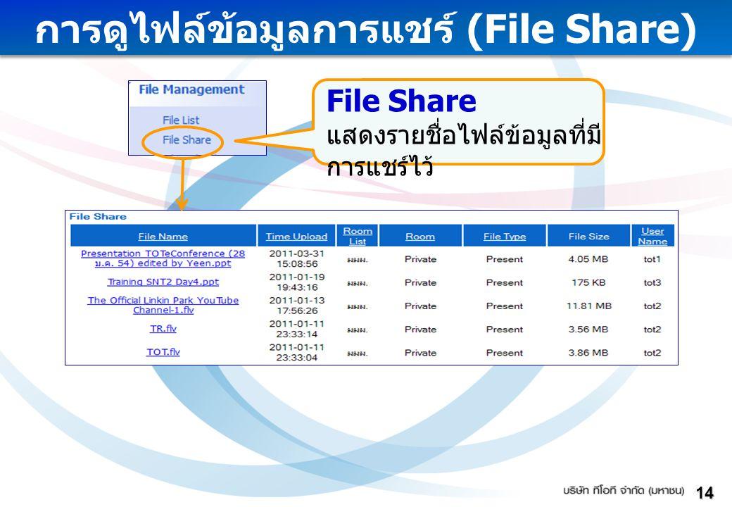 การดูไฟล์ข้อมูลการแชร์ (File Share)