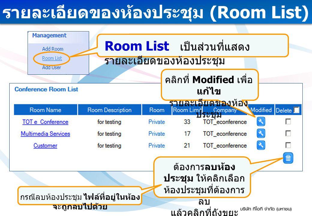 รายละเอียดของห้องประชุม (Room List)