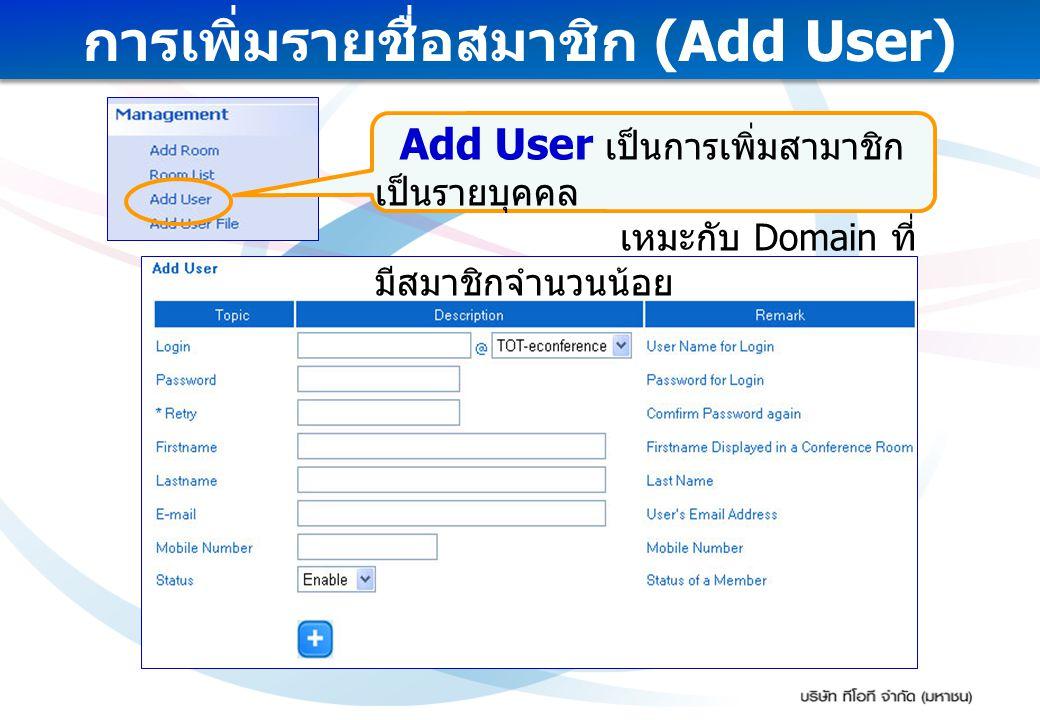 การเพิ่มรายชื่อสมาชิก (Add User)