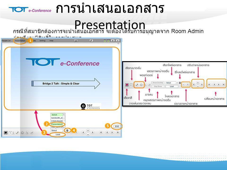 การนำเสนอเอกสาร Presentation