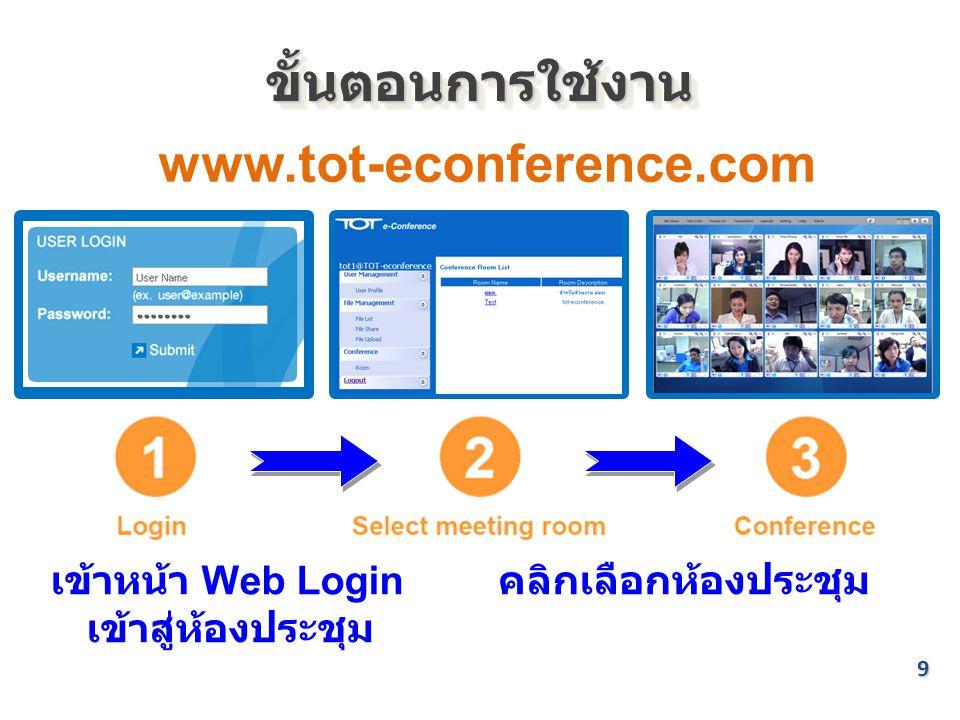 ขั้นตอนการใช้งาน www.tot-econference.com