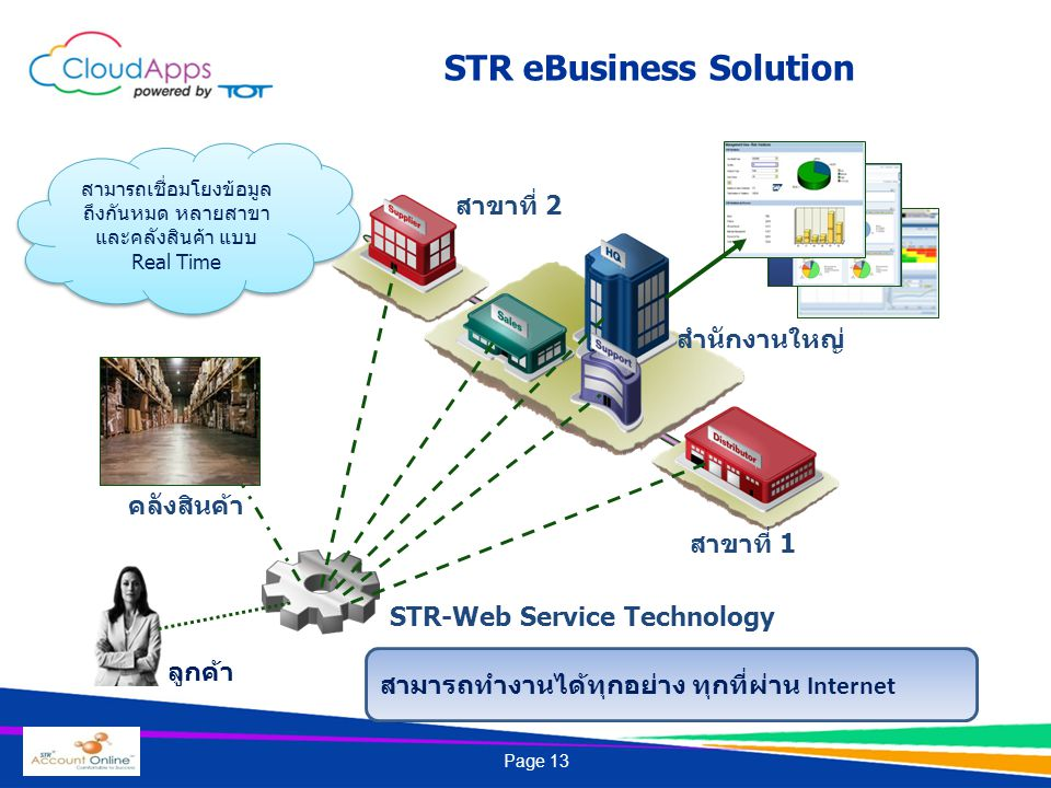 STR eBusiness Solution