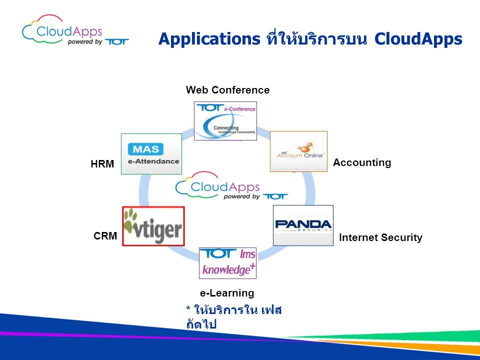 Applications ที่ให้บริการบน CloudApps