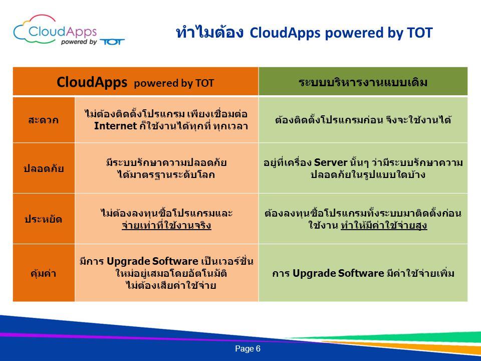 ทำไมต้อง CloudApps powered by TOT CloudApps powered by TOT