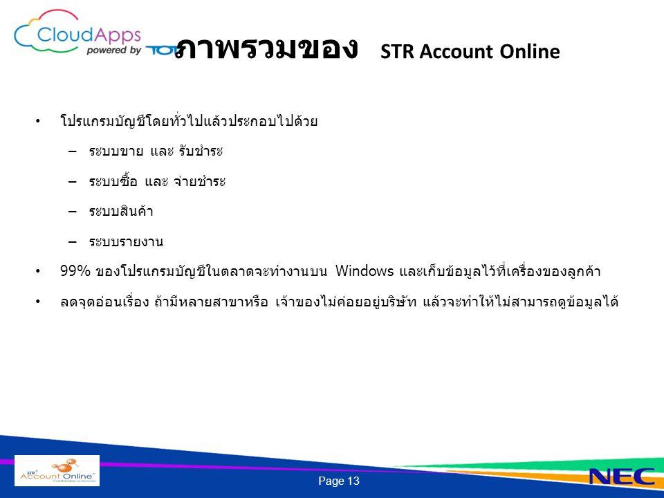 ภาพรวมของ STR Account Online