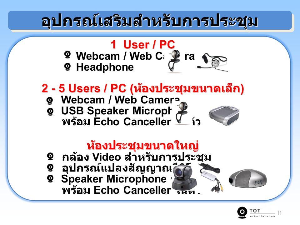 อุปกรณ์เสริมสำหรับการประชุม 2 - 5 Users / PC (ห้องประชุมขนาดเล็ก)