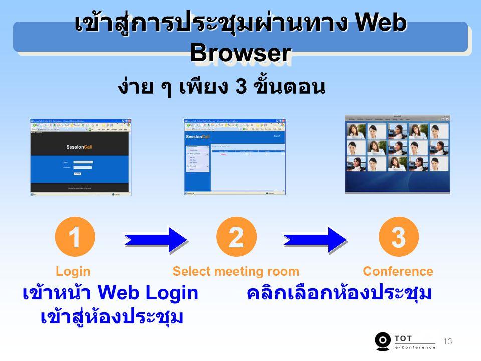 เข้าสู่การประชุมผ่านทาง Web Browser