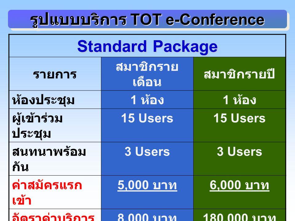 รูปแบบบริการ TOT e-Conference