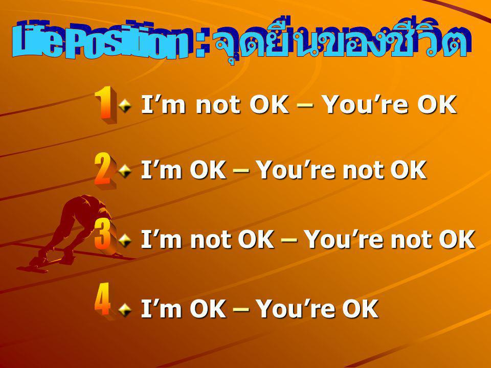 จุดยืนของชีวิต Life Position. : 1. I'm not OK – You're OK. 2. I'm OK – You're not OK. 3. I'm not OK – You're not OK.