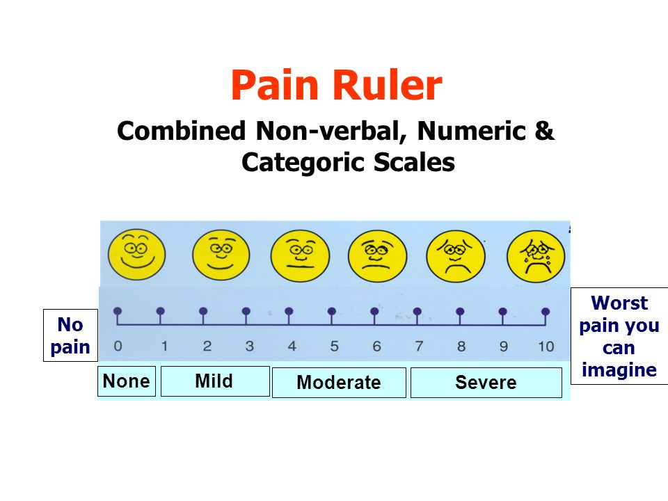 Pain Ruler Combined Non-verbal, Numeric & Categoric Scales