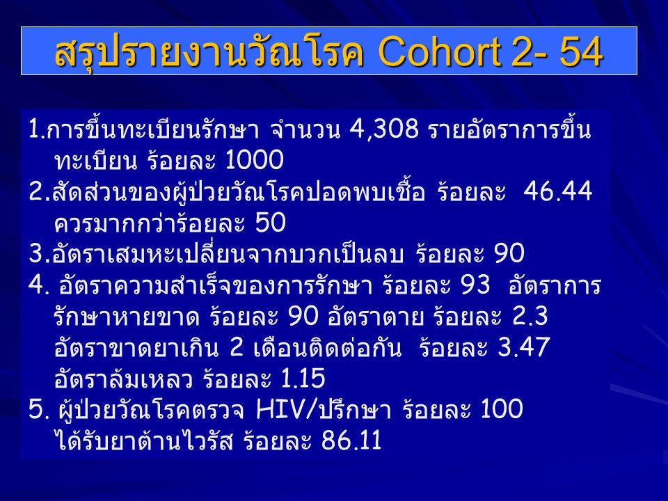 สรุปรายงานวัณโรค Cohort 2- 54