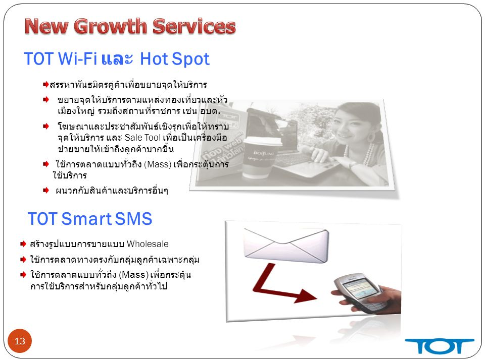 New Growth Services TOT Wi-Fi และ Hot Spot TOT Smart SMS