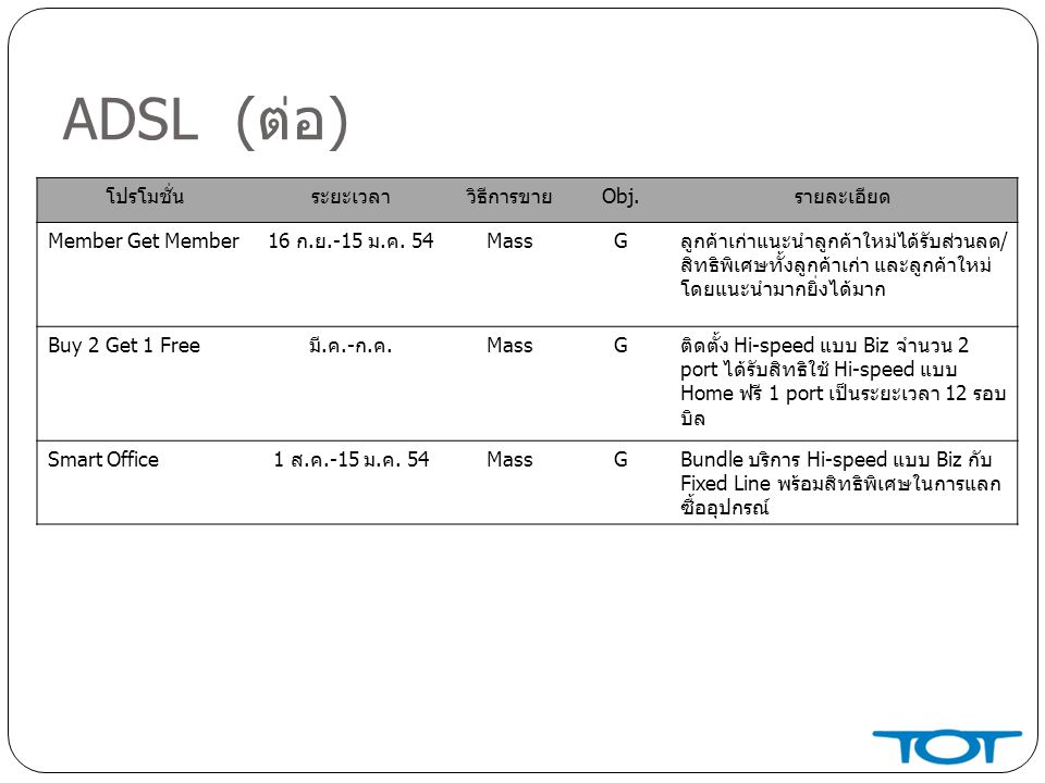 ADSL (ต่อ) โปรโมชั่น ระยะเวลา วิธีการขาย Obj. รายละเอียด