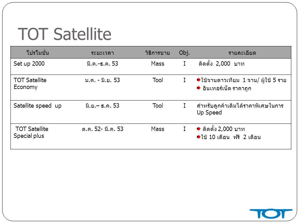 TOT Satellite โปรโมชั่น ระยะเวลา วิธีการขาย Obj. รายละเอียด