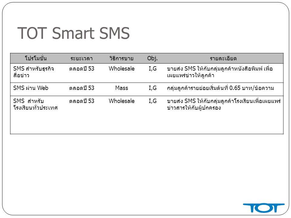 TOT Smart SMS โปรโมชั่น ระยะเวลา วิธีการขาย Obj. รายละเอียด