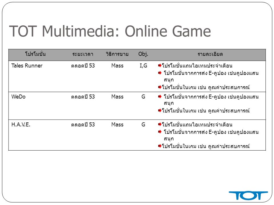 TOT Multimedia: Online Game