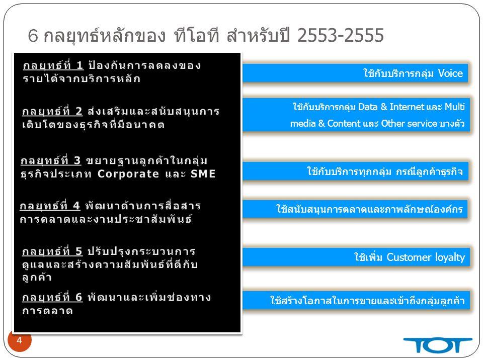 6 กลยุทธ์หลักของ ทีโอที สำหรับปี 2553-2555