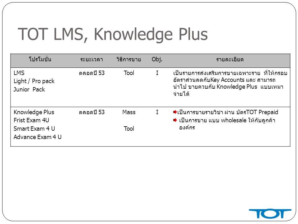 TOT LMS, Knowledge Plus โปรโมชั่น ระยะเวลา วิธีการขาย Obj. รายละเอียด