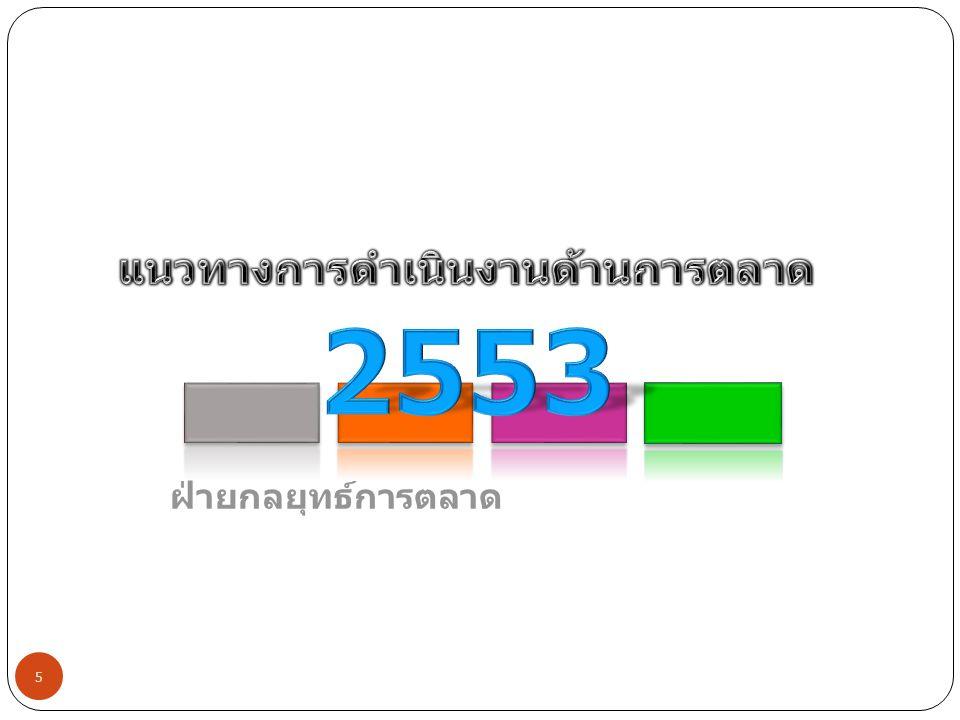 แนวทางการดำเนินงานด้านการตลาด 2553