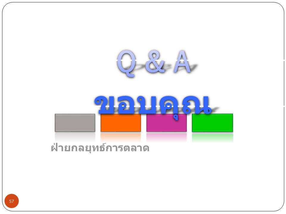 Q & A ขอบคุณ ฝ่ายกลยุทธ์การตลาด 57