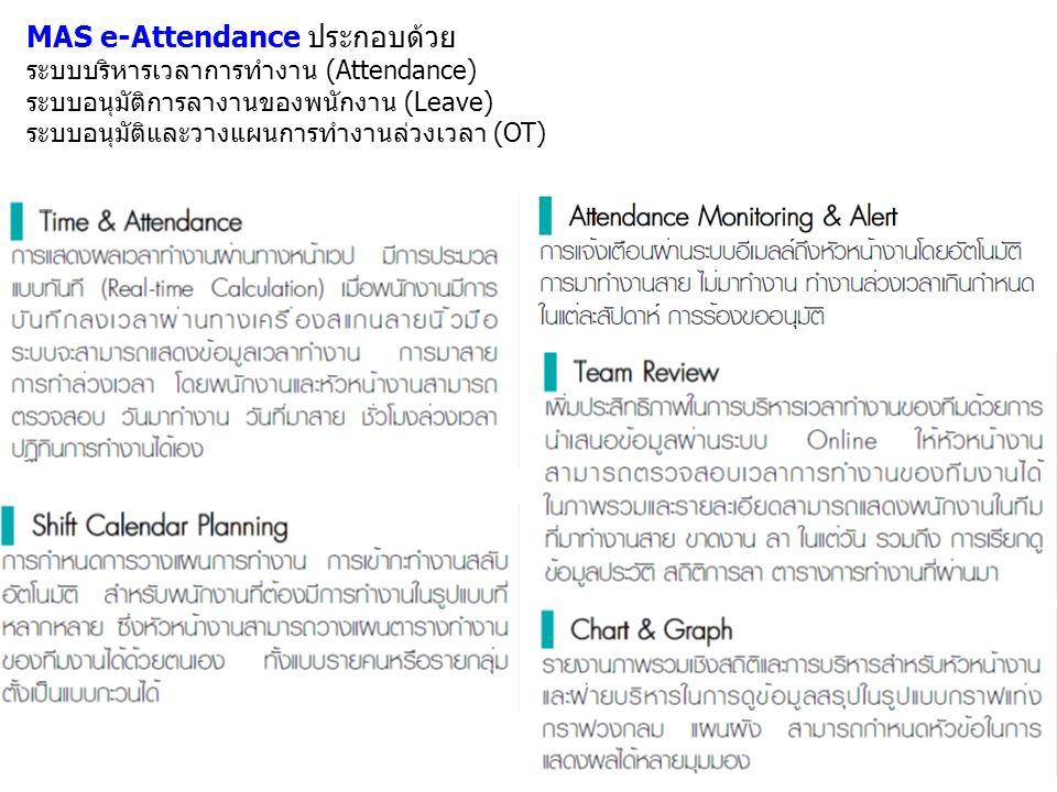 MAS e-Attendance ประกอบด้วย
