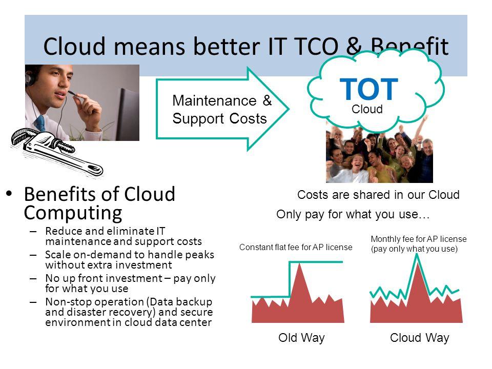 Cloud means better IT TCO & Benefit