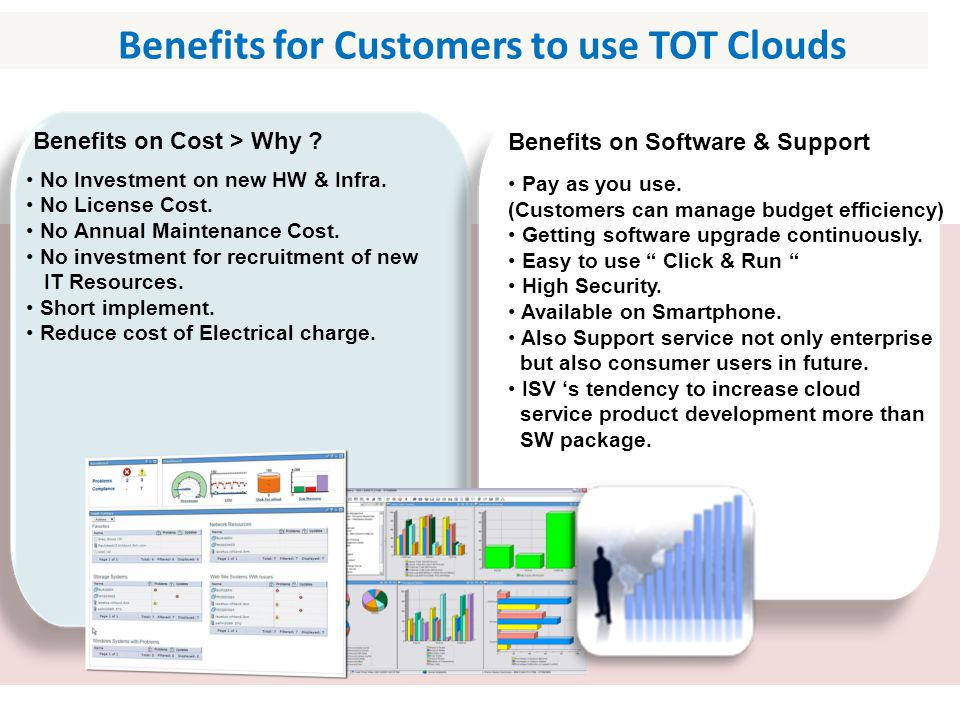 Benefits for Customers to use TOT Clouds