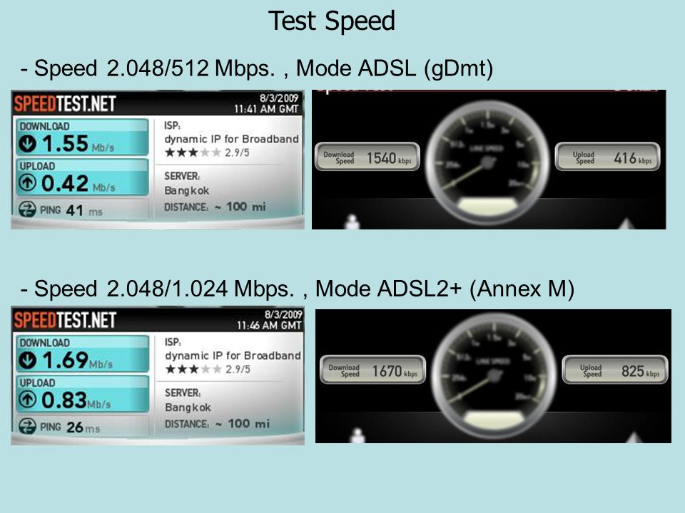 Test Speed - Speed 2.048/512 Mbps. , Mode ADSL (gDmt)
