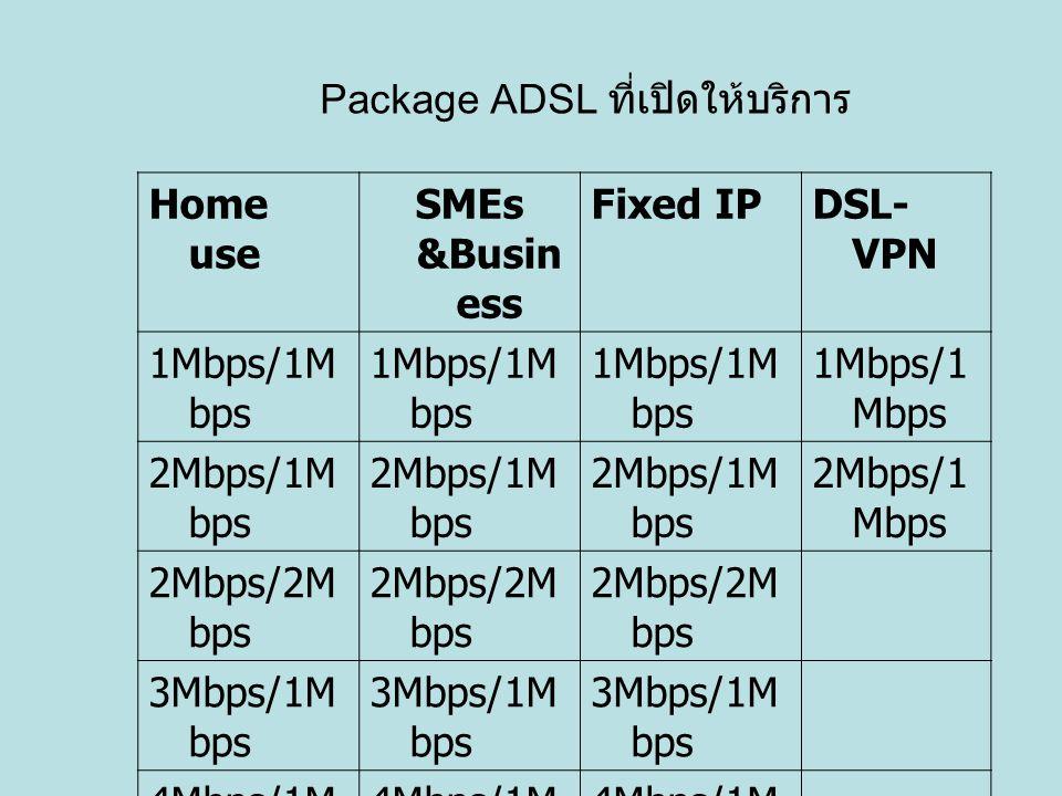 Package ADSL ที่เปิดให้บริการ