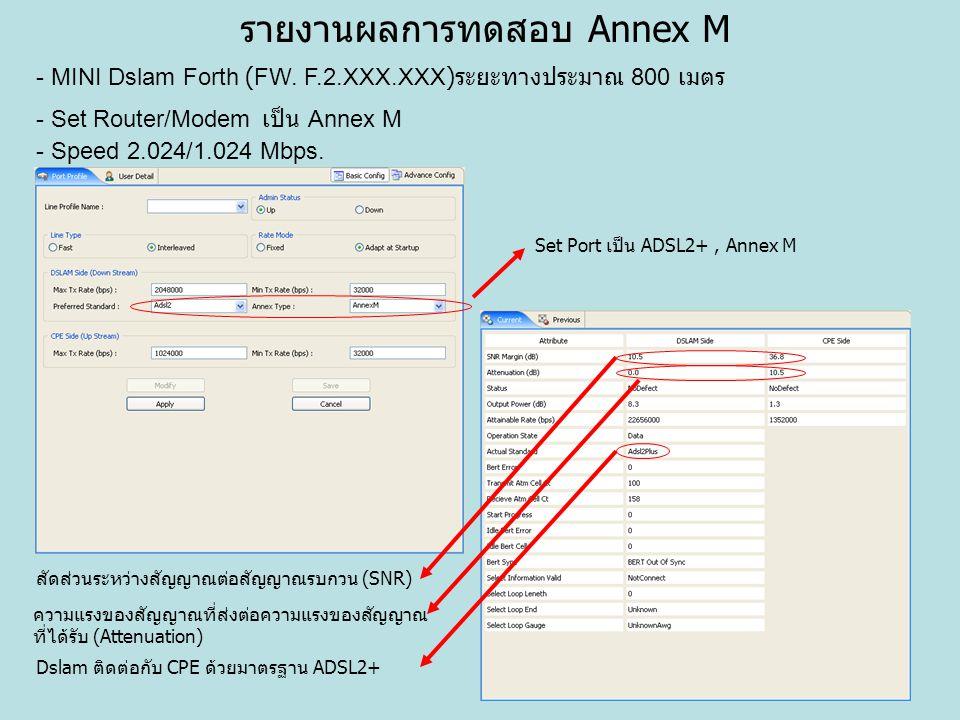 รายงานผลการทดสอบ Annex M